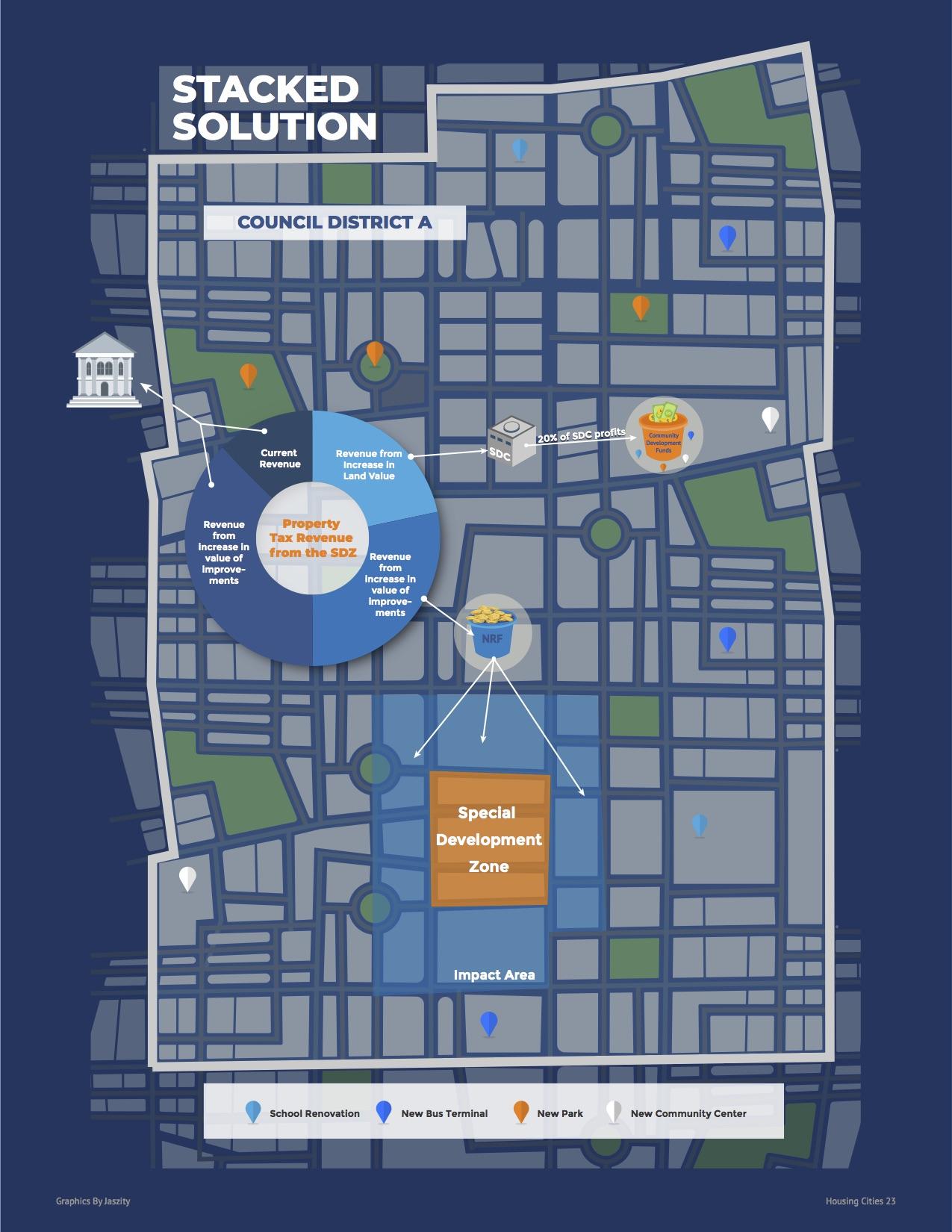 housing sitemap